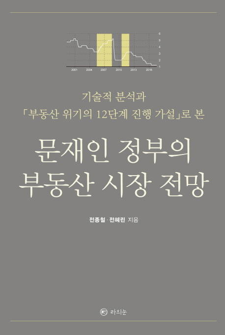 문재인 정부의 부동산 시장 전망