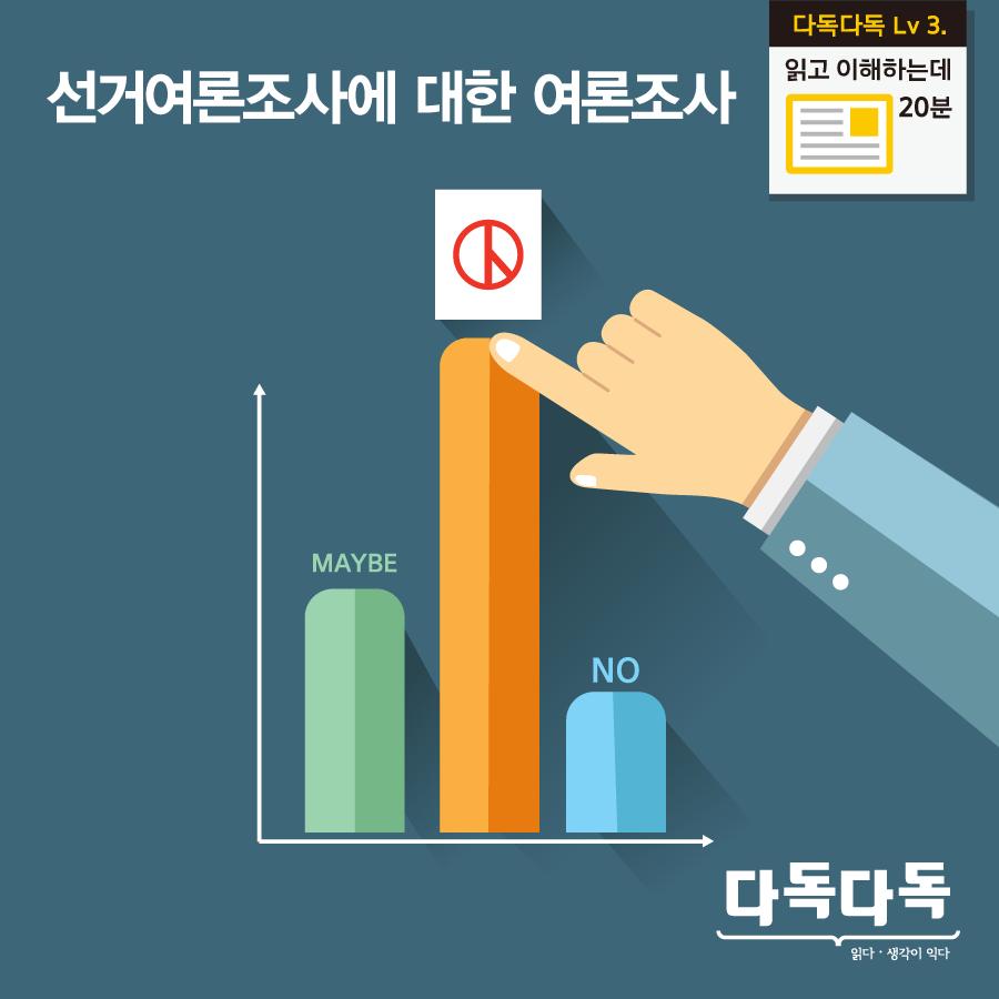 선거여론조사에 대한 여론조사
