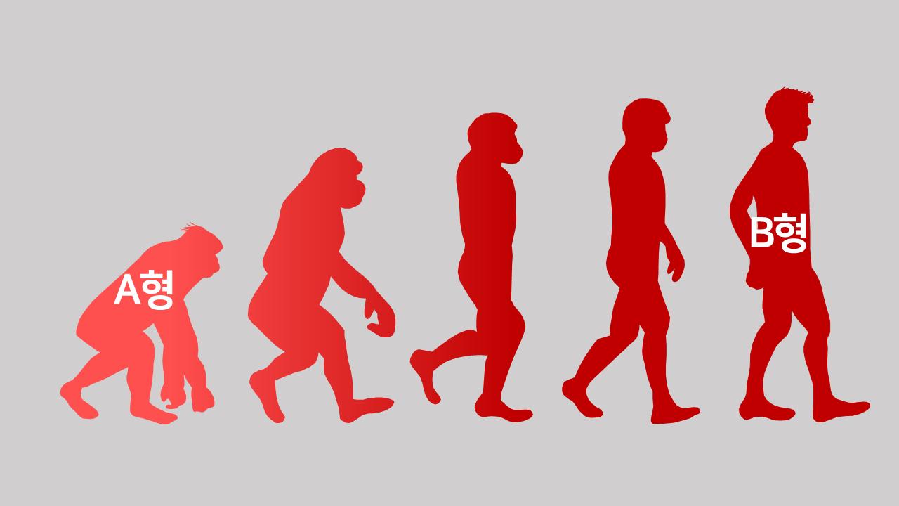 인간은 A형에서 B형으로 진화한다? - 차별을 합리...