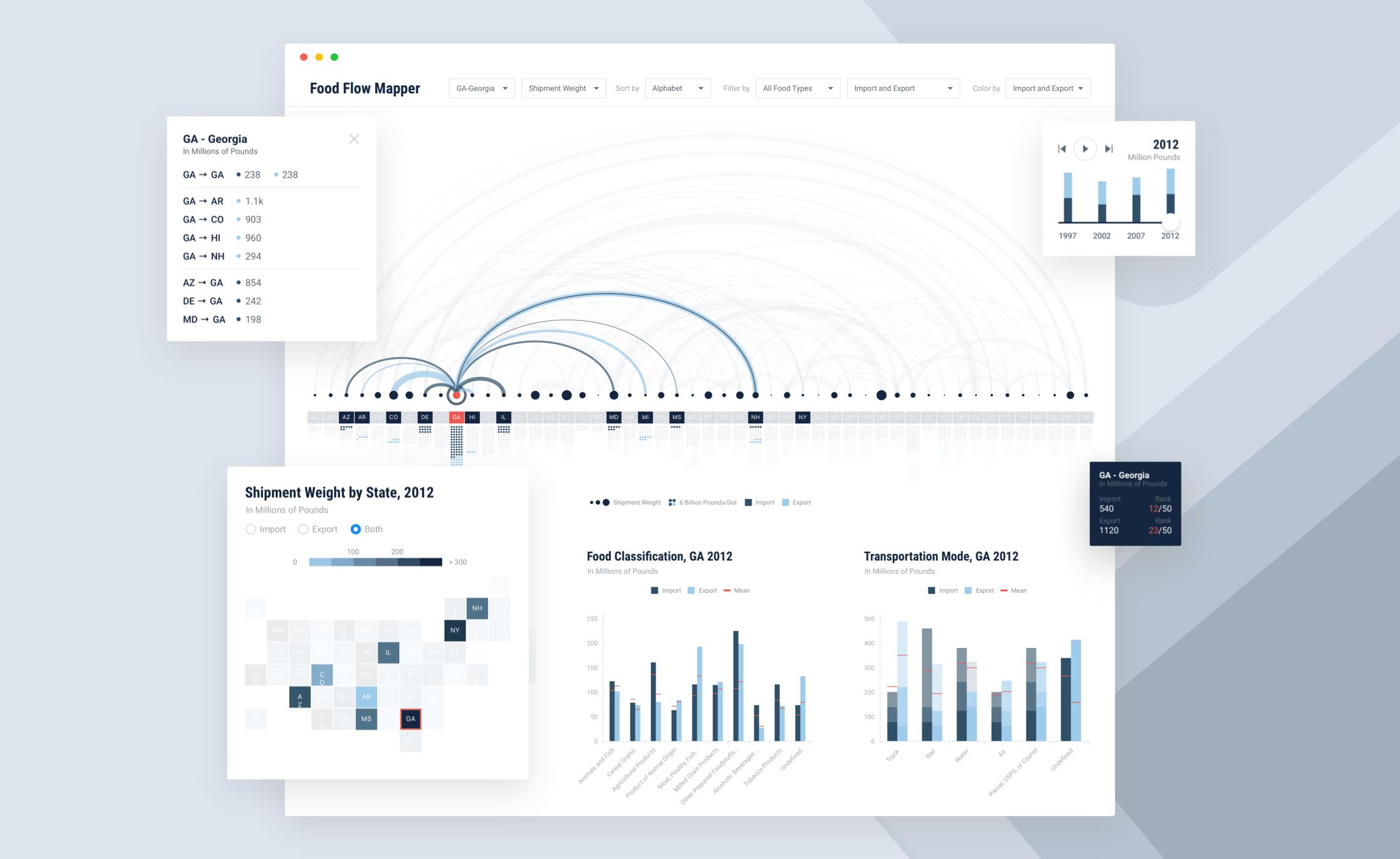 포트폴리오 리뷰(UI/DATA) - DataVisualization, D...