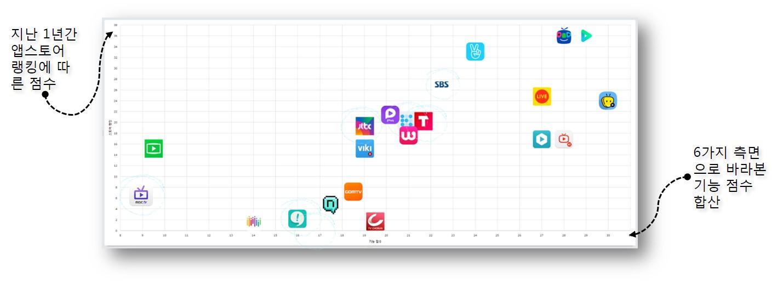 2018 MBC 모바일 앱 분석 - MBC의 모바일의 현재와...