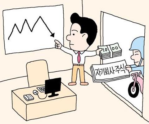 기업들이 주가를 방어하는 방법 - 자사주 매입과 ...