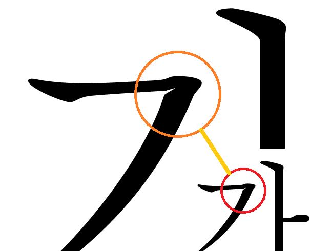 인쇄방법이 고려된 글꼴 디자인