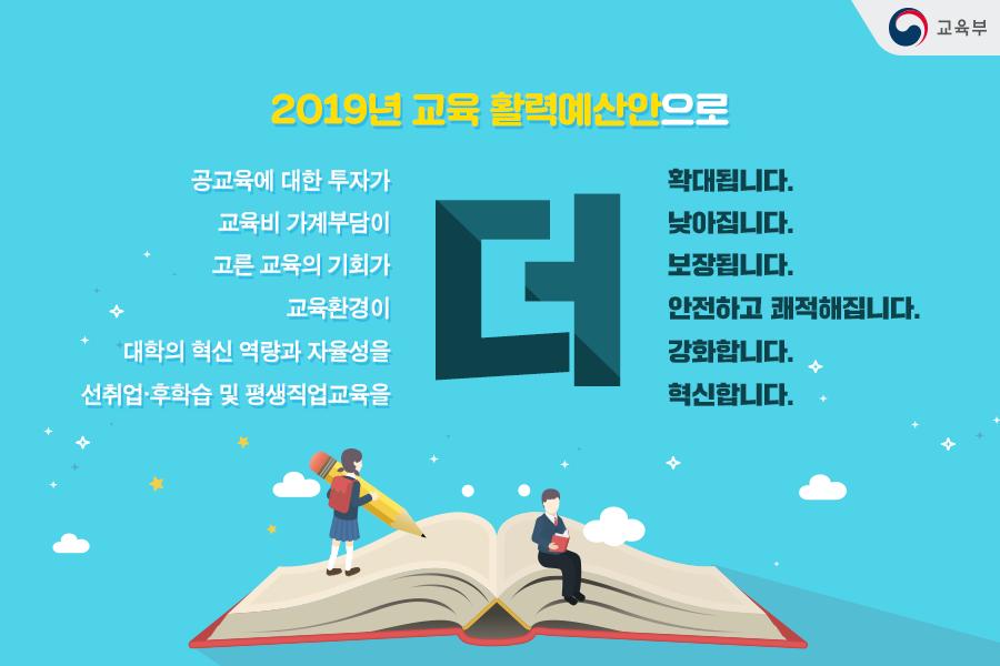 2019년 교육 활력예산안