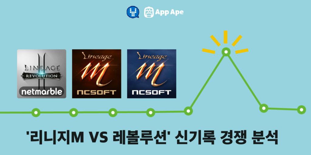 '리니지M VS 레볼루션' 신기록 경쟁 분석
