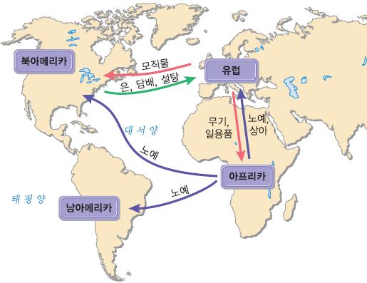 한국 대중 음악 역사