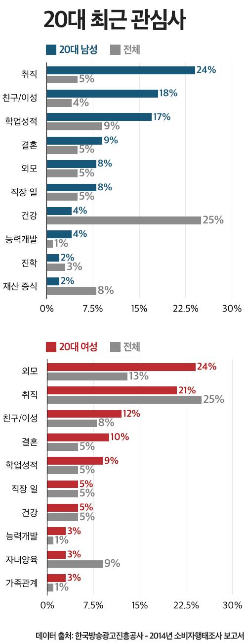 2015 라이프스타일과 소비  1boon