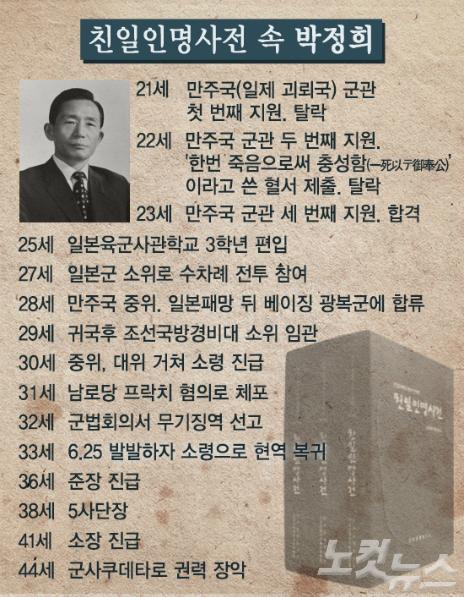 (그래픽=스마트뉴스팀)