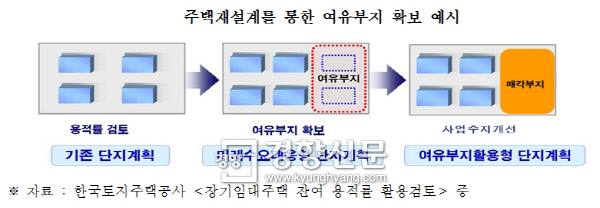 더불어민주당 안호영 의원실 제공