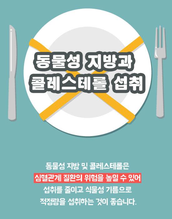 당뇨병 예방 위해 반드시 고쳐야 할 식습관 5