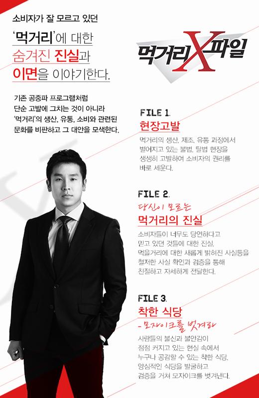 [단독] 논란 거듭된 '먹거리X파일', 결국 폐지..6월 종영
