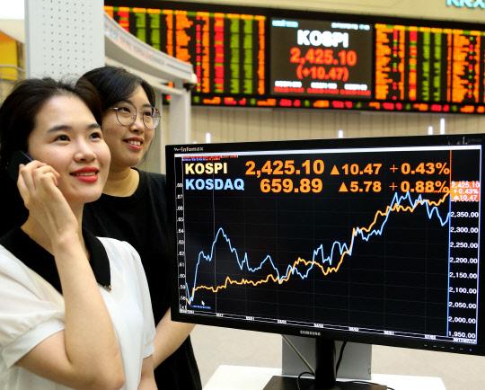 17일 코스피지수는 전날보다 10.47포인트(0.43%) 오른 2425.10에 장을 마감했다. 한국거래소 제공.