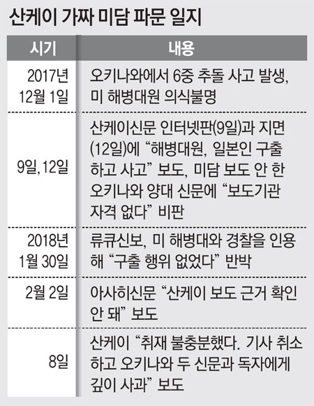 http://t1.daumcdn.net/news/201802/09/donga/20180209030205458kdra.jpg