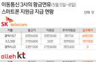 '갤럭시S7가 57만원'..'황금연휴' 공짜폰도 줄줄이 등장