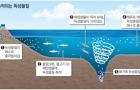 해양심층수 알고보니 유해물질 저장소