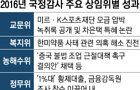 [포스트 국감 <하>] '회의록 삭제 공개' 도종환.. '보이콧 소신 행보' 김영우