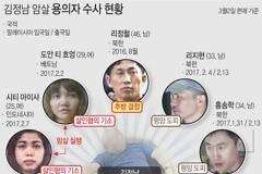 """""""김정남, 애초 마카오서 살해 계획"""" 실행범 증언"""