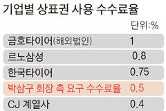 """금호에 최후통첩 """"타이어 매각 무산 땐 경영권 회수"""""""