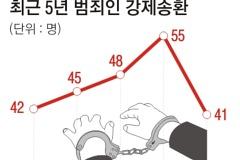 정유라 불구속 가능성 '강제송환=구속' 공식 깨지나