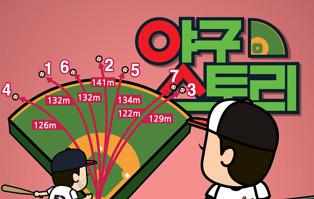 8. 대단한 한국 타자들