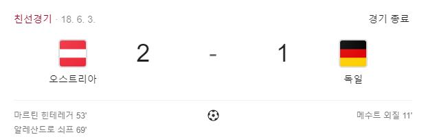 독일 축구의 추락