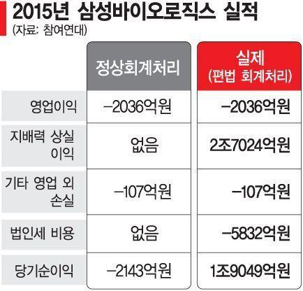 대한민국 최고 로펌의 위엄