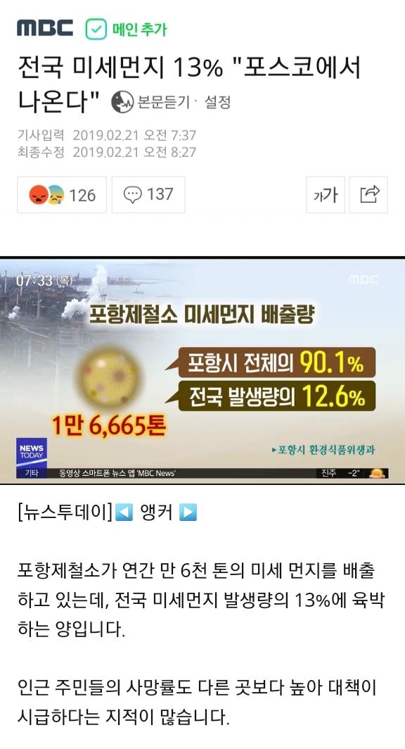 전국 미세먼지 13%