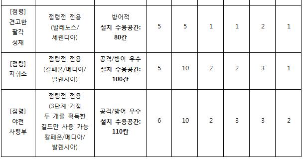 성채2.png
