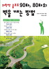과학적 골프로 90타, 80타의 벽을 깨는 방법