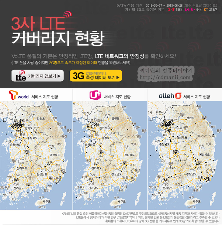 갤럭시S4 LTE-A 유플러스, 갤럭시S4 LTE-A, 갤럭시S4 LTEA, LTEA, LTE-A, CA, LTE-A CA, 싱글 LTE, 유플러스, IT, 모바일, 스마트폰, 속도, LTE-A 속도,갤럭시S4 LTE-A 유플러스도 곧 나오게 될텐데요. 네트워크 속도가 어떻게 바뀔지에 대해서 적어보고자 합니다. 기존에 나와있던 LTE에는 Volte 와 멀티케리어 MC가 적용되어 있었습니다. Volte는 Parameter Change로 IP를 이용하여 음성을 전달하는것이고, MC는 주파수 하나로 MIMO기능을 사용해서 다운로드 속도를 75Mbps까지 받을 수 있는것인데요. 갤럭시S4 LTE-A 유플러스를 기대하는 부분은 다른 통신사와는 다르게 싱글 LTE라는 점입니다. 음성 부분에서는 3G를 사용하는 다른곳과는 다르게 음성 데이터 모두 LTE 영역을 활용하기 때문이죠. 그리고 LTE-A CA가 적용이 되면 2개의 주파수를 묶어서 속도를 2배까지 올릴 수 있으므로 기존 LTE에서 데이터 다운로드 속도가 느려진 문제를 해소가 가능해보입니다. 참고로 CA는 기존 LTE(75Mbps)를 내는 10Mhz를 2개를 묶어서 이론상 150Mbps 까지 속도를 낼 수 있습니다. 2개의 수도파이프를 하나로 묶어서 더 넓게 쓴다는 뭐 그런것인데요. 앞으로 10Mhz 가 아닌 20Mhz를 2개 묶는기술 외에 더 속도를 올릴 수 있는 기술들이 나올 예정이므로 속도는 점점 비약적으로 올라가게 될것입니다.  네트워크 속도는 한번 빠른것을 체감 후에 다신 낮은것을 사용하면 엄청나게 느려진 느낌을 받게 되는데요. LTE가 속도가 빨랐지만 지금은 사용자가 많아져서 실제 사용자가 체감하는 속도는 많이 낮아진 상태이므로 LTE-A는 다운로드 속도 부분에서 간절한 부분일지도 모릅니다. LTE 속도는 유플러스가 진리라는 이야기가 한동안 있었던 만큼 LTE-A도 기대를 걸어볼만 할듯합니다.