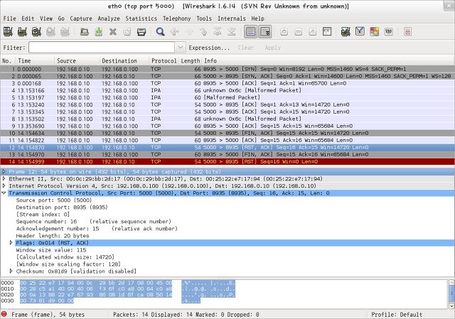 wireshark : TCP SO_LINGER option