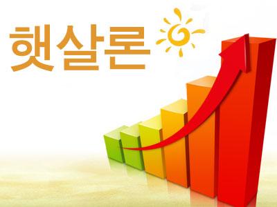 햇살론, 햇살론서류, 햇살론필요서류, 햇살론구비서류, 햇살론에필요한서류, 햇살론신용등급, 햇살론제한, 햇살론자격, 햇살론금리, 햇살론방법