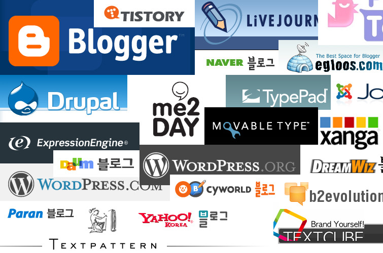 Well-known Blog Platforms