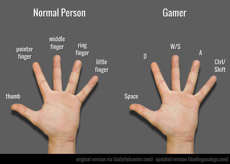 보통사람의 손과 게이머의 손