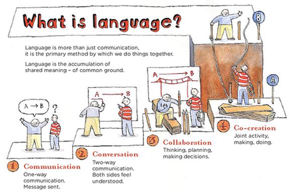 이미지 출처: 구글 이미지 검색, http://blog.jammuredefine.in/2009/11/09/importance-of-mother-tongue/, 일부수정편집