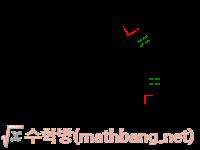 각의 이등분선의 성질 2