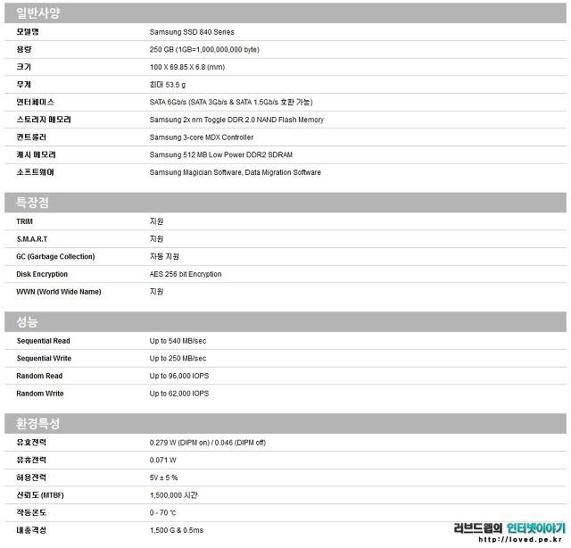 삼성 SSD 840 시리즈 250GB 스펙, 제조사 공식 스펙
