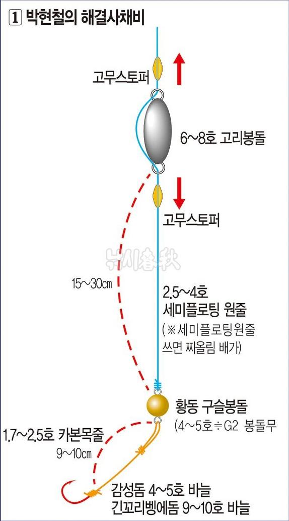 박현철 해결사 채비