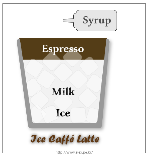 ice caffé latte