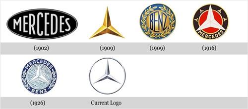 메르세데스 벤츠(Mercedes-Benz)