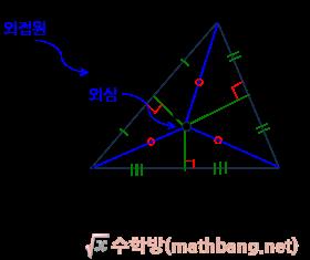 삼각형의 외심