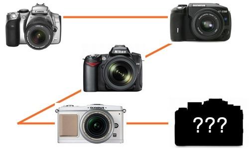 카메라 변화
