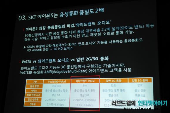 아이폰5 SK텔레콤 이어야 하는 9가지 이유 3. SKT 아이폰5는 음성통화 품질도 2배