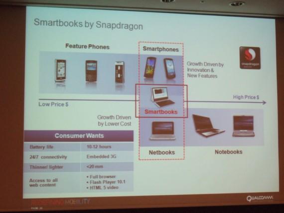 smartbook by snapdragon