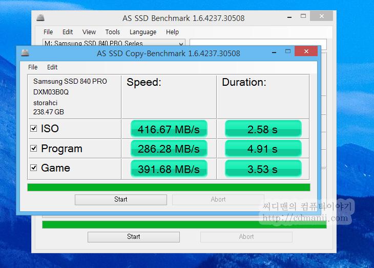 삼성 SSD 840 Pro 리뷰, 삼성, SSD 840, SSD 840 Pro, SSD 840 Pro 벤치마크, 성능, IT, 리뷰, 후기, 크리스탈 디스크 마크, AS SSD, 256GB, SAMSUNG, SSD, 결합, S-ATA, 가격, SSD 840 Pro 성능, iops, benchmark, 4K, SSD 840 Pro 4K, 4K NCQ, NCQ, 삼성 SSD 840 Pro 리뷰를 드디어 사용해보고 적어봅니다. 256GB를 벤치마크를 해봤는데 역시 사용해보니 성능이 좋네요. AS SSD 벤치마크에서 1000점을 바로 넘어버리는군요. 이번 삼성 SSD 840 Pro 리뷰에서는 크리스탈 디스크마크와 AS SSD 벤치마크를 해보겠습니다. 제일 괜찮았던것이 삼성 SSD 840 Pro 크리스탈 디스크 마크 검사를 하는데 랜덤 테스트에서도 읽기 쓰기 둘다 500MB/sec를 깨끗히 넘어버리는군요. 4K의 읽기 쓰기 속도도 좋아진것도 특징 입니다. 기존의 830 Series 보다 훨씬 좋은 성능을 보여주네요. 특히 쓰기 속도가 많이 개선됬습니다. 외형 부분은 조금 단순해지긴 했으나 단자부분의 약함이 개선이 되었네요. 두께는 기존과 동일하게 얇아 어느 노트북에든지 설치가 가능하도록 했습니다. 결합방식으로 조립이 되어있는데 아래부분 별나사를 풀어보려니 너무 작아서 제가 가지고 있는 툴로는 풀리지 않더군요. 더작은 공구를 구해서 나중에 삼성 SSD 840 Pro Series 256GB를 분해해봐야겠습니다. 일단 성능벤치마크를 한번 살펴보세요. 상당히 인상깊은 점수를 보여줍니다.