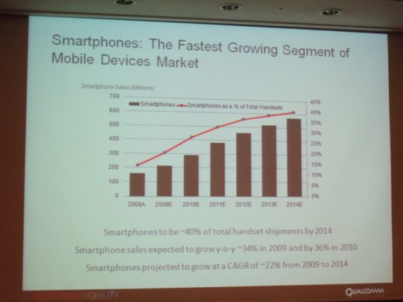 smartphones: the fastest growing segment of mobile devices