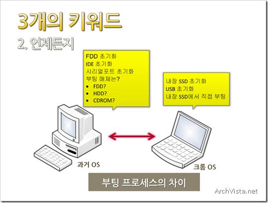 ChromeOS_presentation_11
