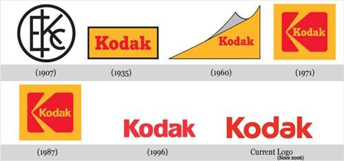 코닥(Kodak)