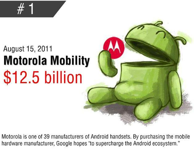 구글이 인수한 회사중 금액이 큰 회사