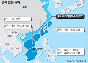 중국 분쟁 해역